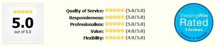 weddingwire-rating-header